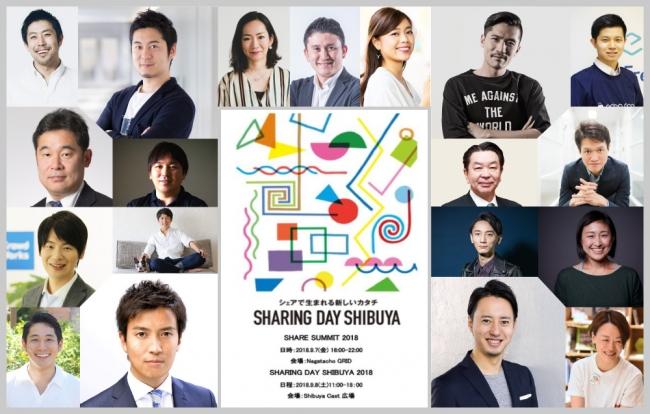 SHARING DAY SHIBUYA 2018
